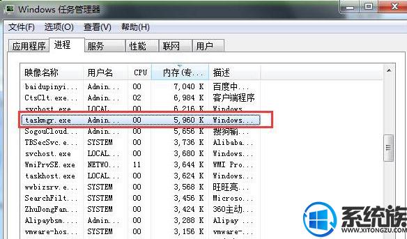 Win7系统taskmgr.exe占用CPU内存的解决办法