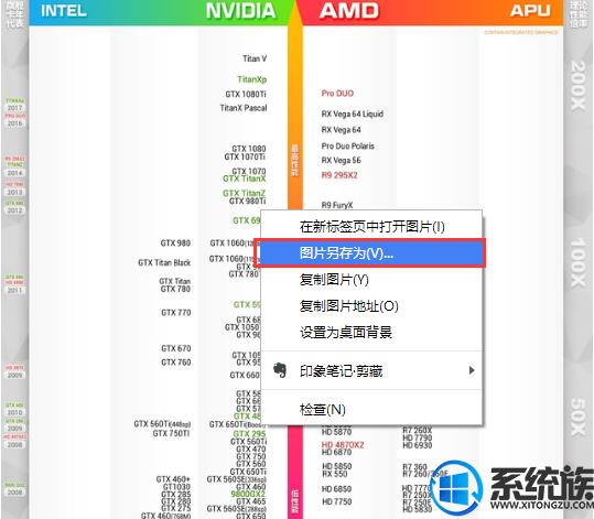 2018 9月最新cpu性能天梯图排行榜(intel&amd)