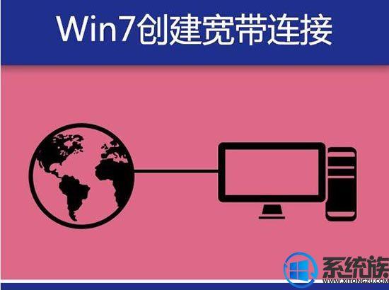 Win7电脑没有宽带拨号怎么办|解决Win7电脑宽带拨号不见的方法