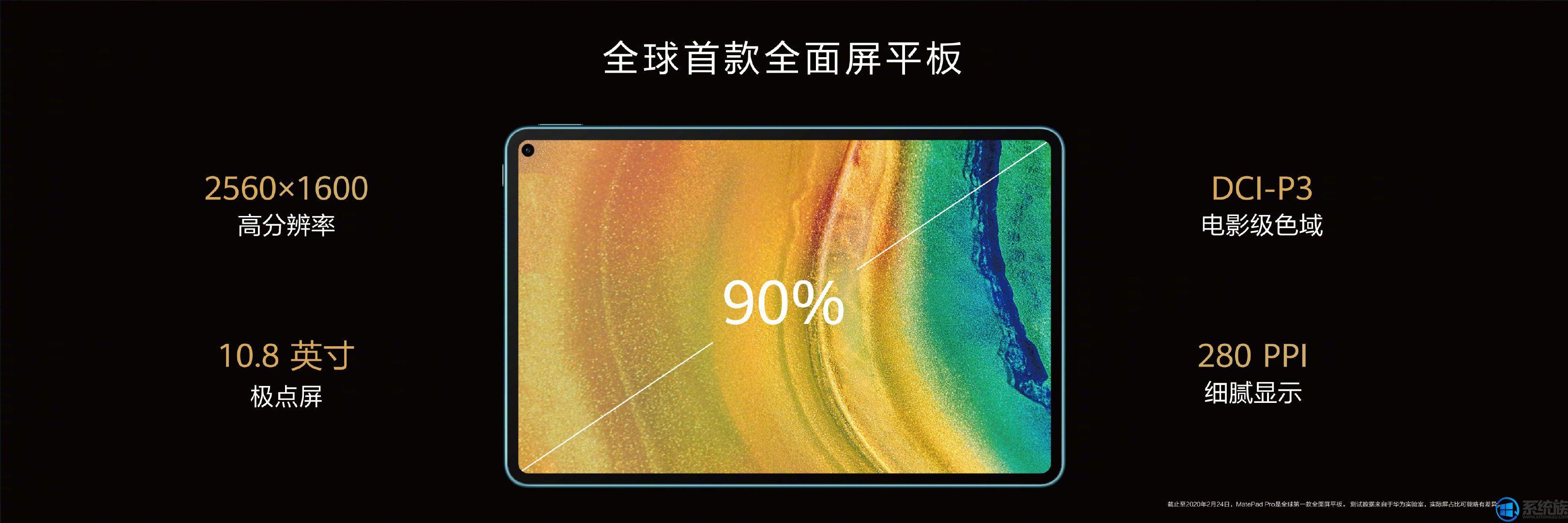 昨晚华为发布会推出全新平板MatePad Pro 5G