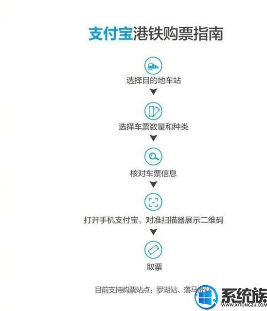 香港地铁今起可用支付宝买票