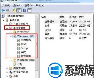 查看win7运行日记分析系统运行状况的方法